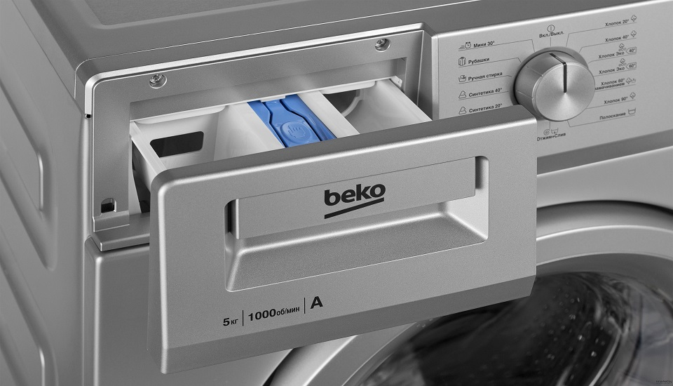 Запчасти для стиральной машины Beko | RS Запчасти
